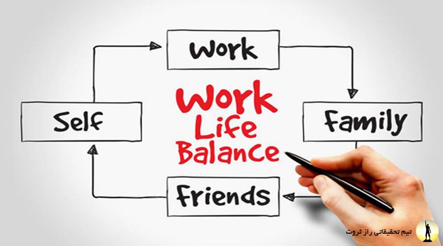 برقراری تعادل بین کاروزندگی