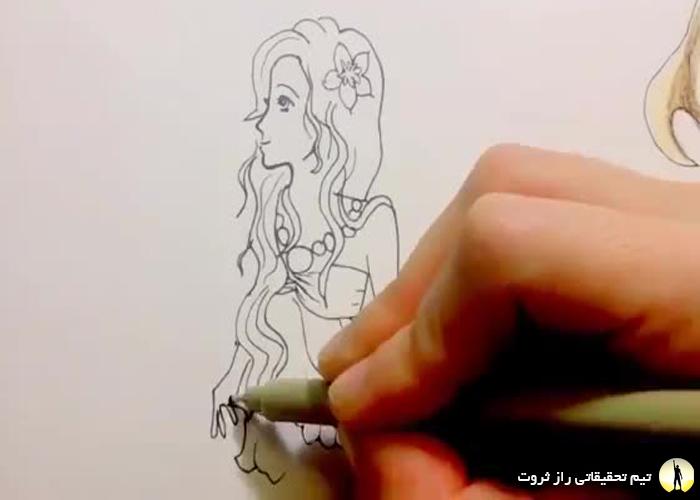 خلاقیت فردی
