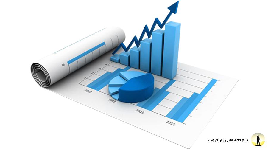 اقتصاد کلان چیست