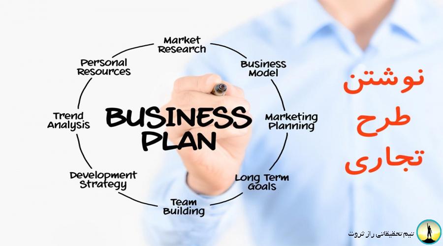 مدل کسب و کار یک صفحه ای
