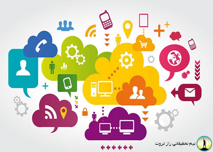 مدیریت فروش و بازاریابی