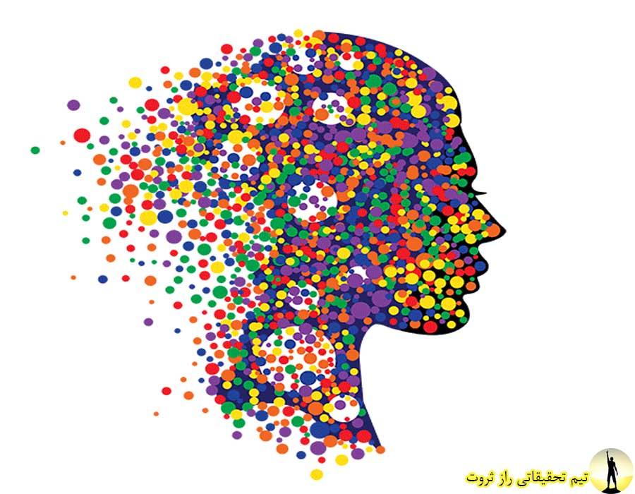 روانشناسی و تئوری و نکات ان