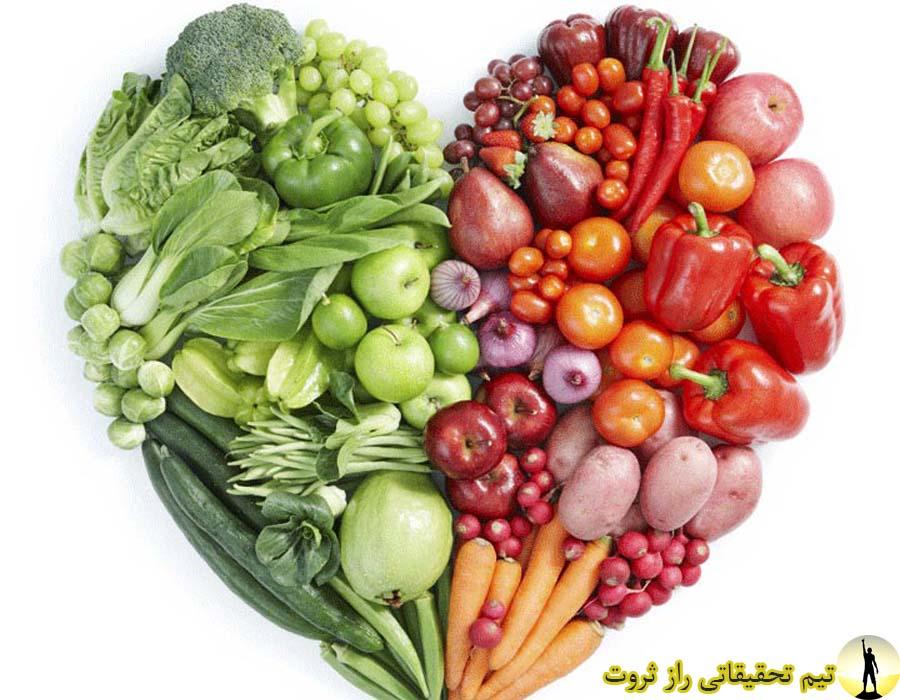 برنامه غذایی سالم برای بدن